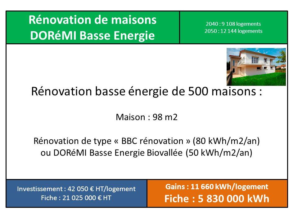 Rénovation basse énergie de 500 maisons : Maison : 98 m2 Rénovation de type « BBC rénovation » (80 kWh/m2/an) ou DORéMI Basse Energie Biovallée (50 kW