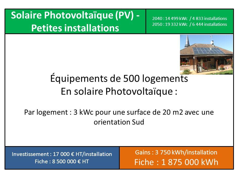 Équipements de 500 logements En solaire Photovoltaïque : Par logement : 3 kWc pour une surface de 20 m2 avec une orientation Sud Solaire Photovoltaïqu