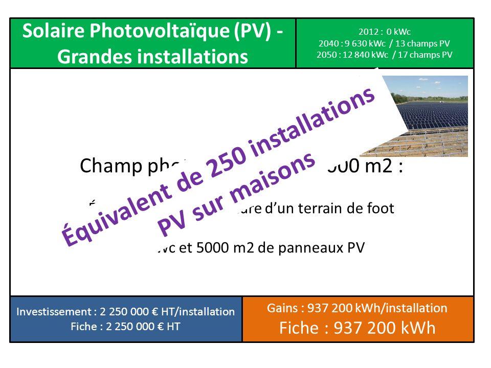 Champ photovoltaïque de 7000 m2 : Équivalent à la couverture dun terrain de foot 750 kWc et 5000 m2 de panneaux PV Solaire Photovoltaïque (PV) - Grand