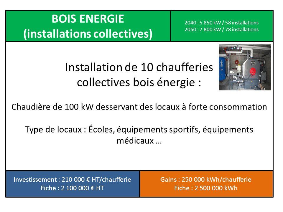 Installation de 10 chaufferies collectives bois énergie : Chaudière de 100 kW desservant des locaux à forte consommation Type de locaux : Écoles, équi