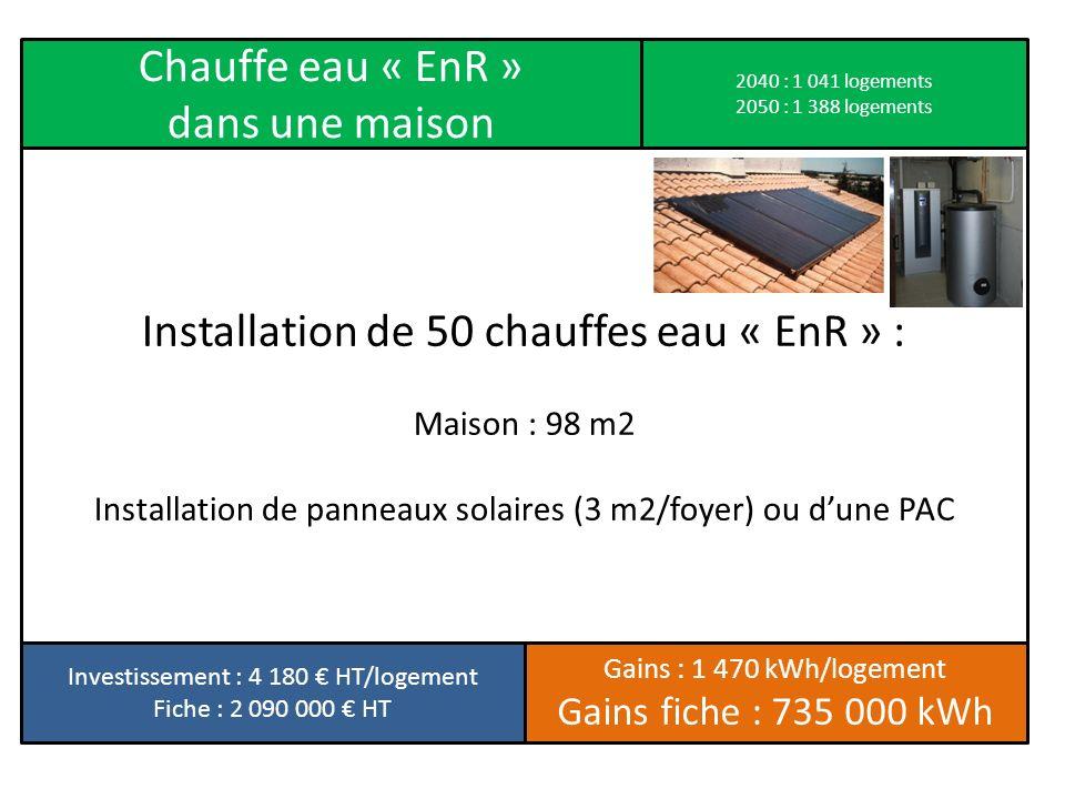 Installation de 50 chauffes eau « EnR » : Maison : 98 m2 Installation de panneaux solaires (3 m2/foyer) ou dune PAC Chauffe eau « EnR » dans une maiso