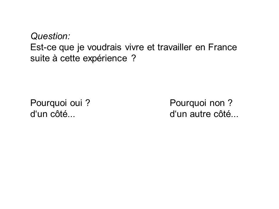 Question: Est-ce que je voudrais vivre et travailler en France suite à cette expérience .