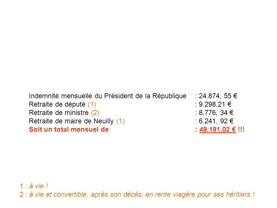 Indemnité mensuelle du Président de la République: 24.874, 55 Retraite de député (1): 9.298,21 Retraite de ministre (2): 8.776, 34 Retraite de maire de Neuilly (1) : 6.241, 92 Soit un total mensuel de: 49.191,02 !!.