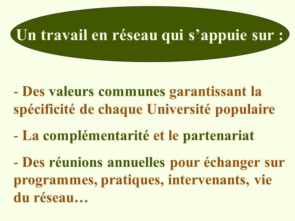 LE RÉSEAU DES UNIVERSITÉS POPULAIRES Les Universités populaires et Universités du Temps libre sont en pleine expansion sur le territoire national et tout particulièrement au sein de deux regroupements auxquels nous appartenons : la Coordination Drôme-Ardèche qui regroupent 12 associations le Comité régional des Universités populaires de Rhône-Alpes (CRUP-RA) dont les 2 pôles forts sont la Drôme-Ardèche et la Haute-Savoie.