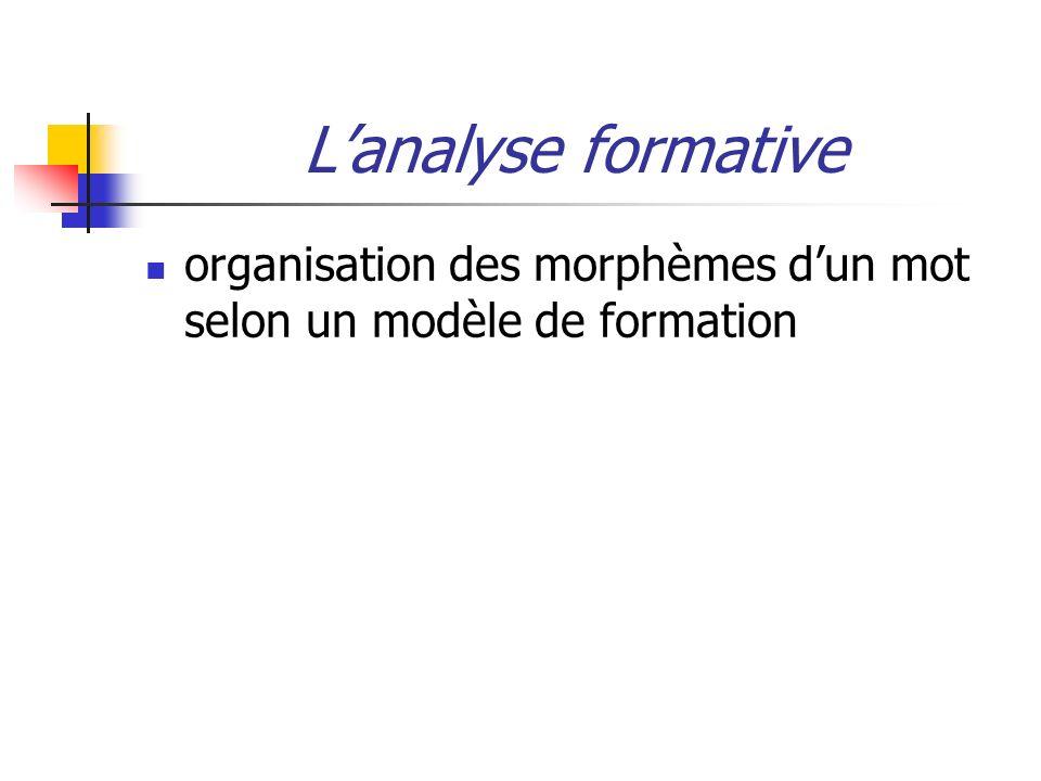 Lanalyse formative organisation des morphèmes dun mot selon un modèle de formation