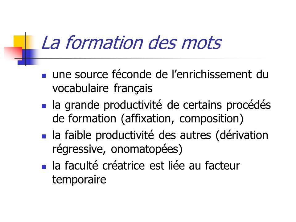 La formation des mots une source féconde de lenrichissement du vocabulaire français la grande productivité de certains procédés de formation (affixati