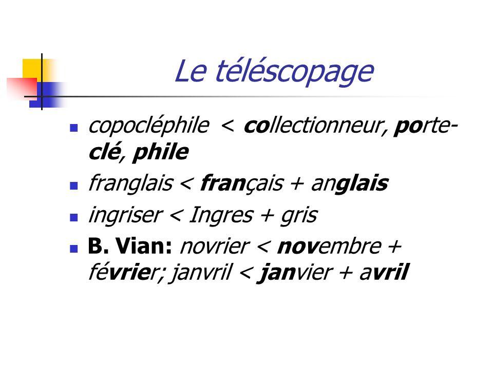 Le téléscopage copocléphile < collectionneur, porte- clé, phile franglais < français + anglais ingriser < Ingres + gris B. Vian: novrier < novembre +