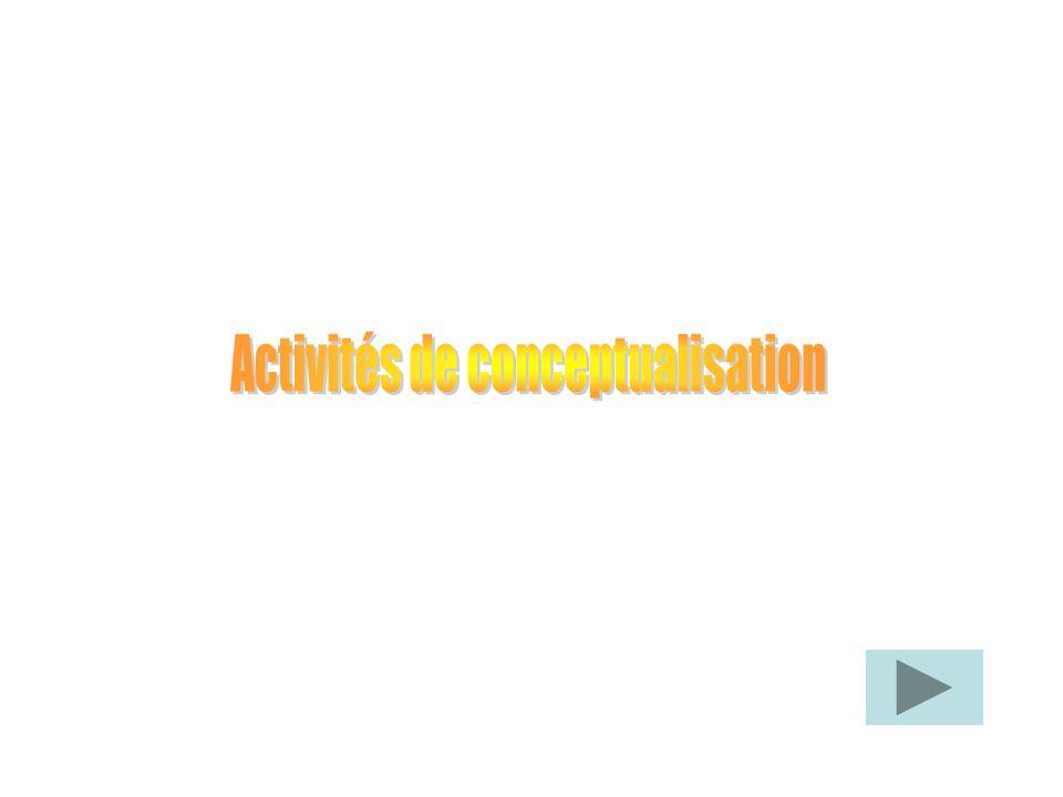 Présentation disponible sur AppuiFLE à ladresse: http://es.geocities.com/m_spalacci.