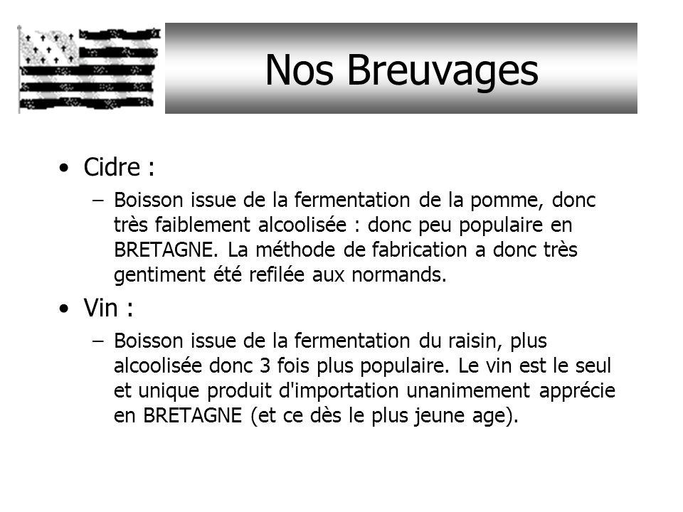 Nos Breuvages Cidre : –Boisson issue de la fermentation de la pomme, donc très faiblement alcoolisée : donc peu populaire en BRETAGNE.