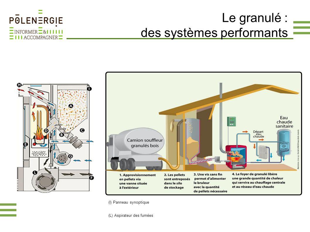 Le granulé : des systèmes performants (A) Réservoir combustible (granules de bois) (B) Vis sans fin pour lalimentation (C) Moteur réducteur (D) Chambr