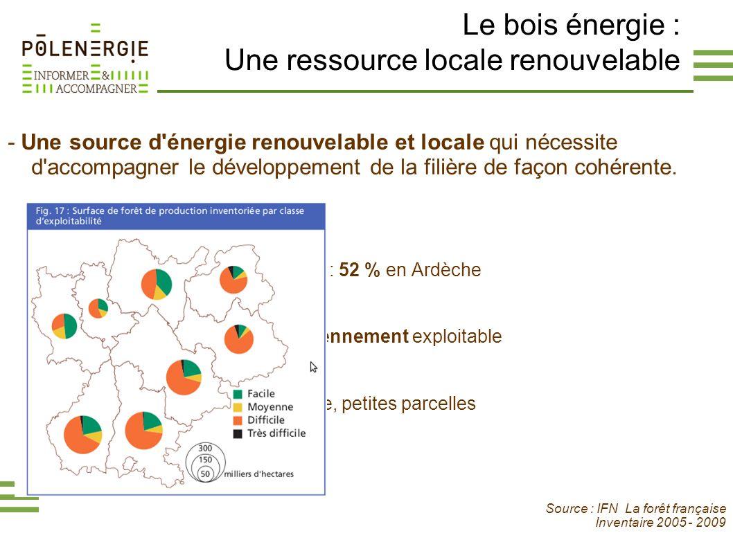 Le bois énergie : Une ressource locale renouvelable - Une source d'énergie renouvelable et locale qui nécessite d'accompagner le développement de la f