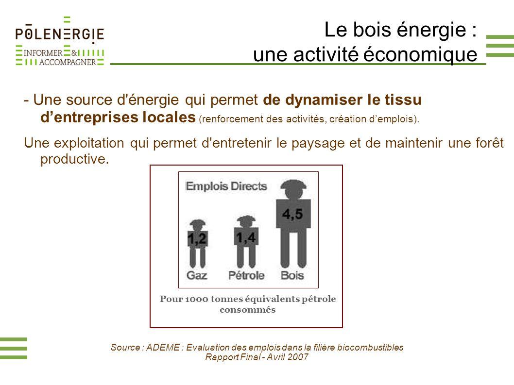 Le bois énergie : une activité économique - Une source d'énergie qui permet de dynamiser le tissu dentreprises locales (renforcement des activités, cr