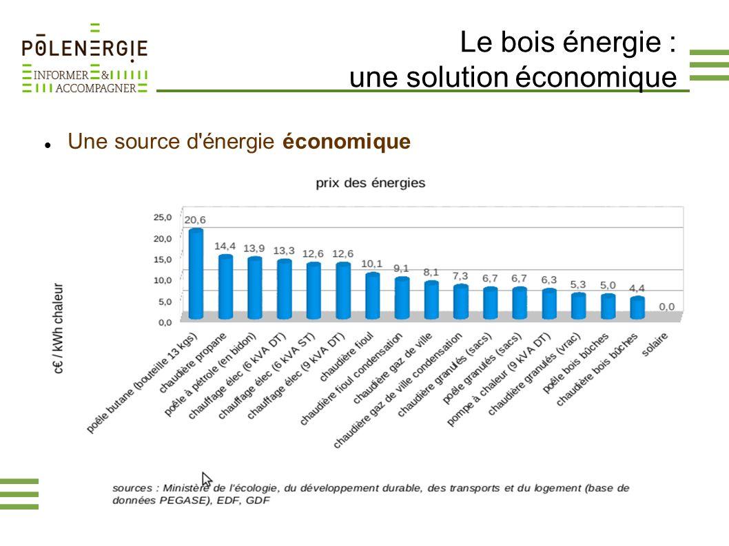 Le bois énergie : une solution économique Une source d'énergie économique