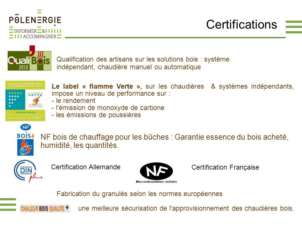 Certifications NF bois de chauffage pour les bûches : Garantie essence du bois acheté, humidité, les quantités. Le label « flamme Verte », sur les cha