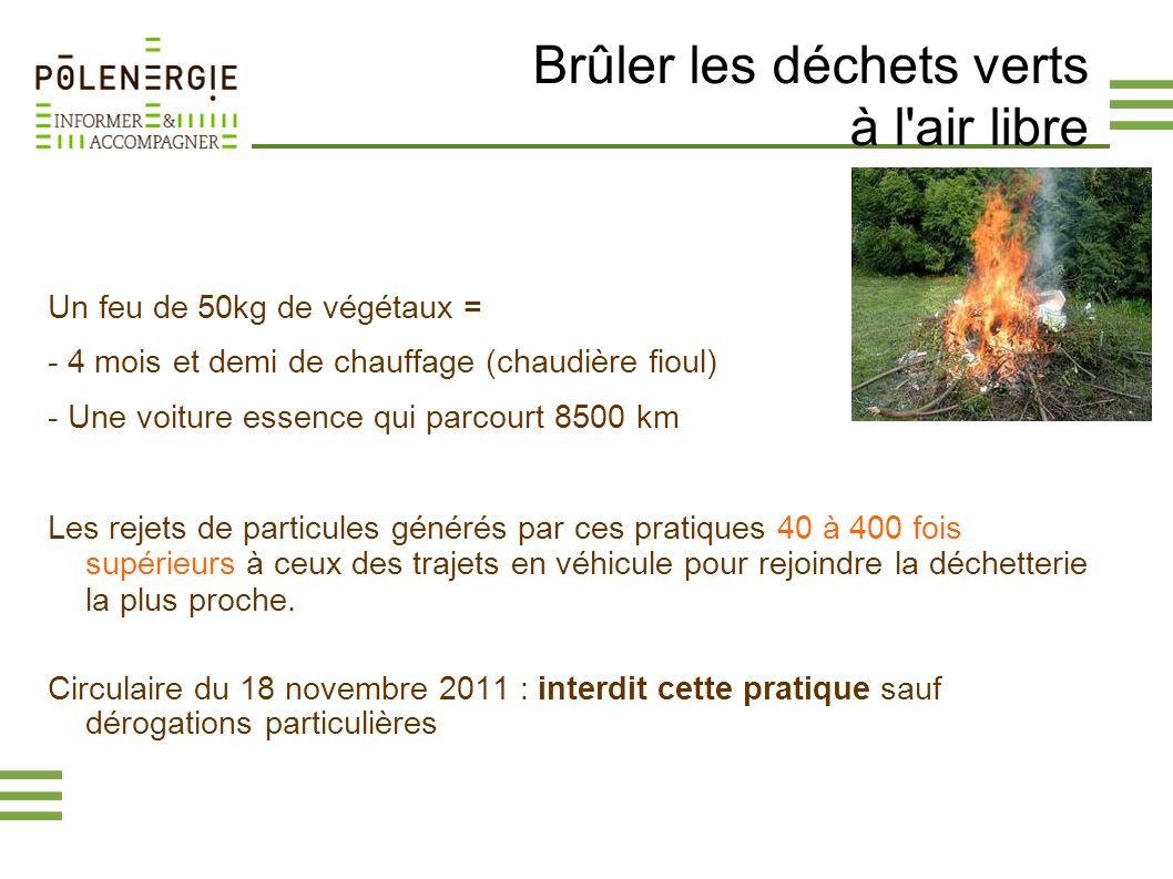 Brûler les déchets verts à l'air libre Un feu de 50kg de végétaux = - 4 mois et demi de chauffage (chaudière fioul) - Une voiture essence qui parcourt