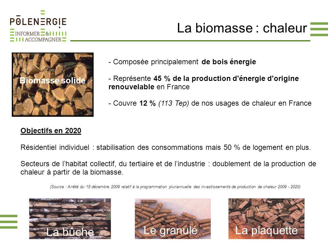 La biomasse : chaleur La bûche Le granulé La plaquette Biomasse solide - Composée principalement de bois énergie - Représente 45 % de la production d'