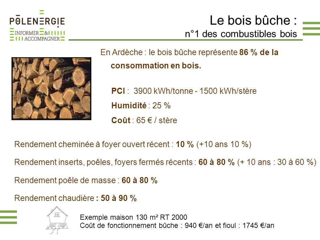 Le bois bûche : n°1 des combustibles bois En Ardèche : le bois bûche représente 86 % de la consommation en bois. PCI : 3900 kWh/tonne - 1500 kWh/stère