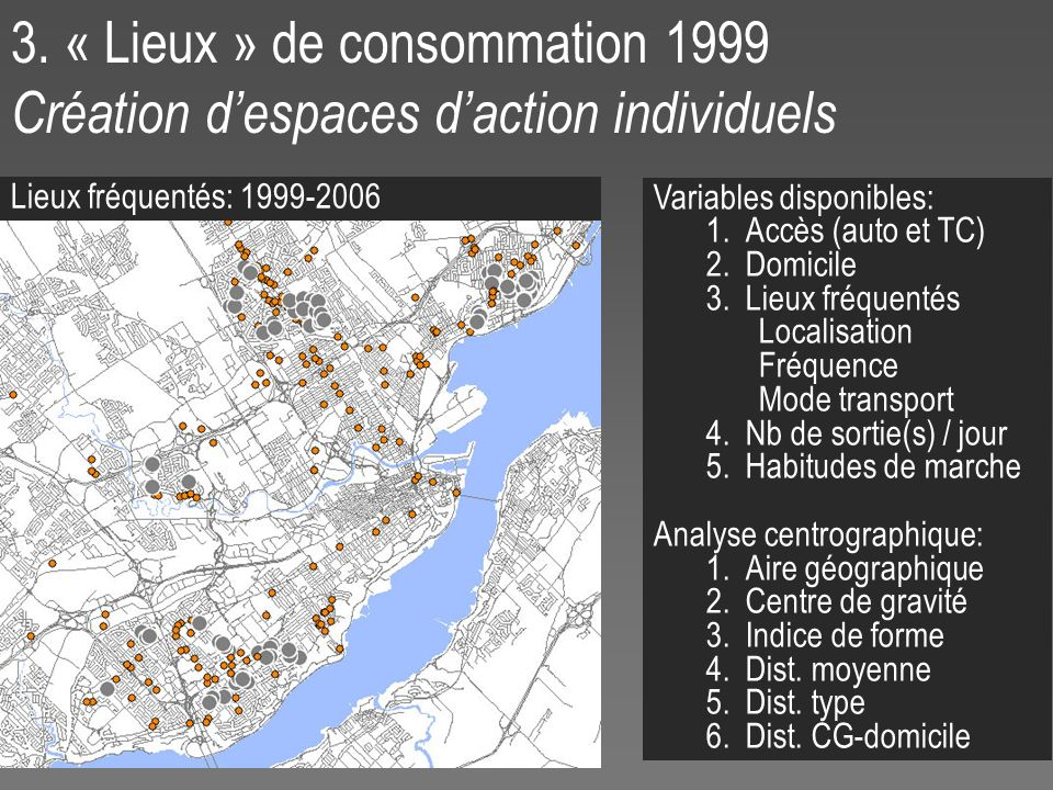 3. « Lieux » de consommation 1999 Création despaces daction individuels Lieux fréquentés: 1999-2006 Variables disponibles: 1.Accès (auto et TC) 2.Domi