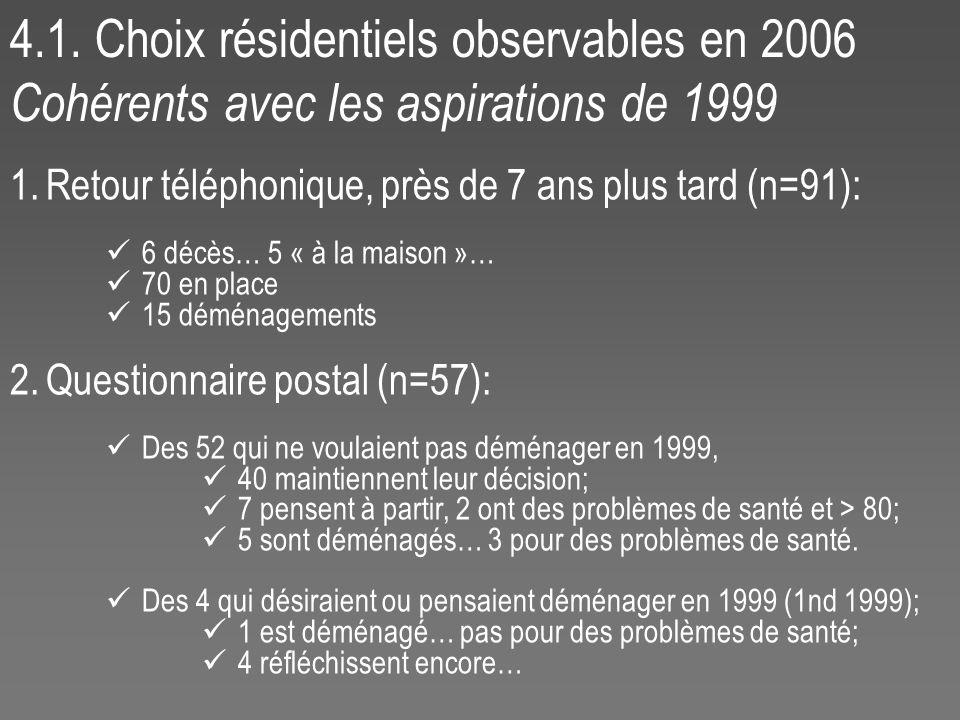 1.Retour téléphonique, près de 7 ans plus tard (n=91): 6 décès… 5 « à la maison »… 70 en place 15 déménagements 2.Questionnaire postal (n=57): Des 52