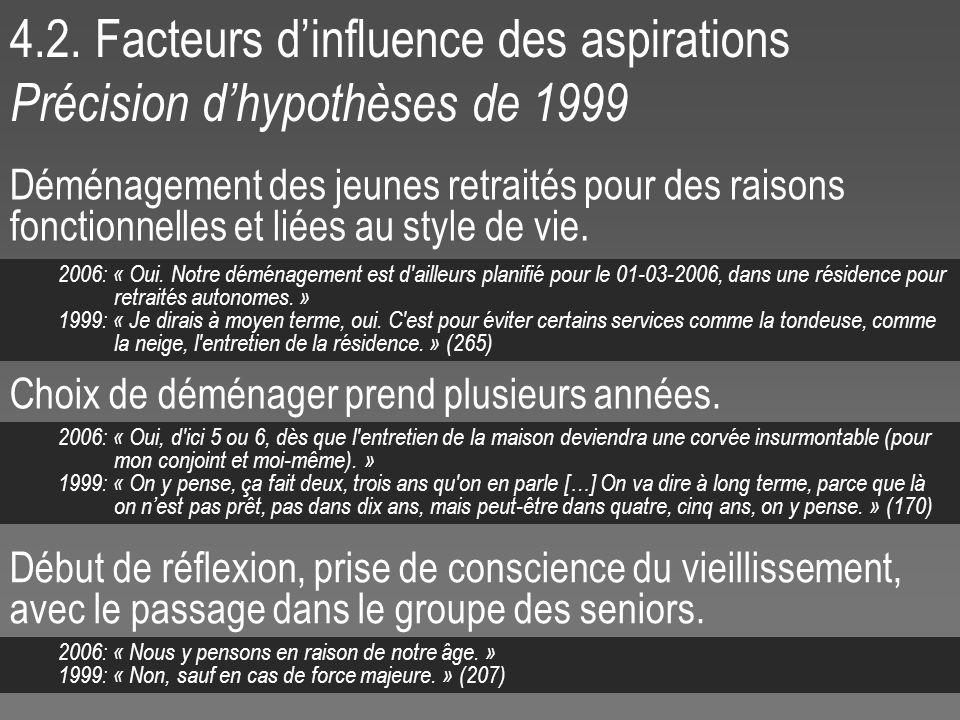 4.2. Facteurs dinfluence des aspirations Précision dhypothèses de 1999 Début de réflexion, prise de conscience du vieillissement, avec le passage dans