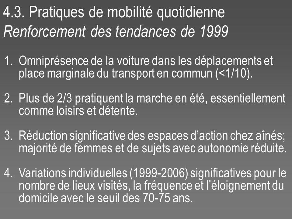 1.Omniprésence de la voiture dans les déplacements et place marginale du transport en commun (<1/10). 2.Plus de 2/3 pratiquent la marche en été, essen