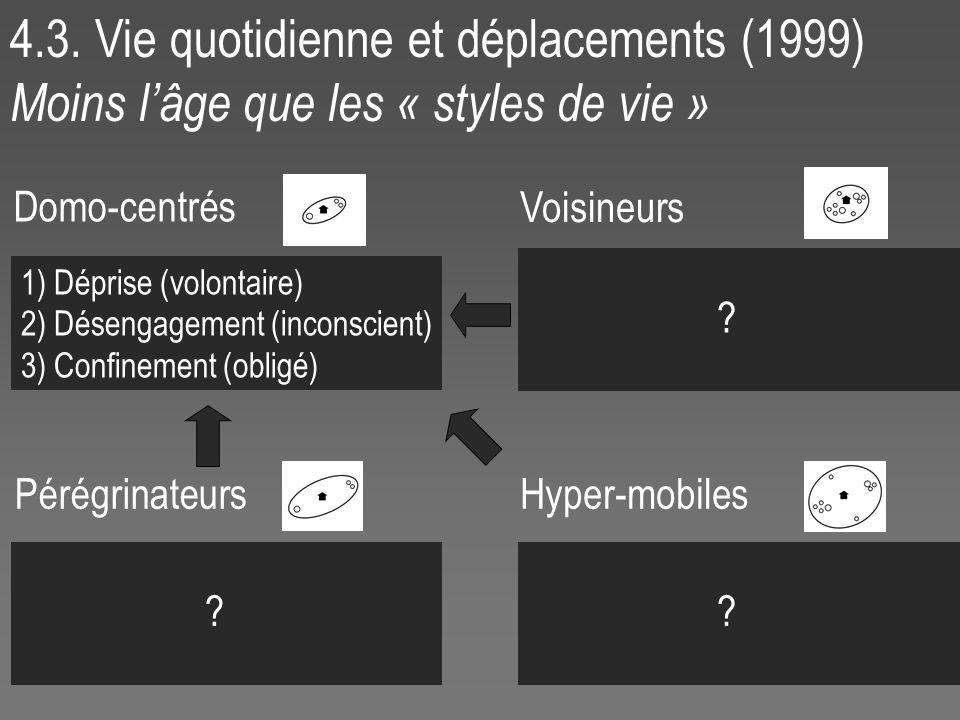 4.3. Vie quotidienne et déplacements (1999) Moins lâge que les « styles de vie » Domo-centrés Domicile comme centre dactivités Style de vie centré sur