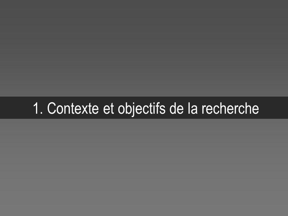 1. Contexte et objectifs de la recherche