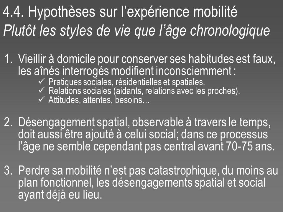 4.4. Hypothèses sur lexpérience mobilité Plutôt les styles de vie que lâge chronologique 1.Vieillir à domicile pour conserver ses habitudes est faux,