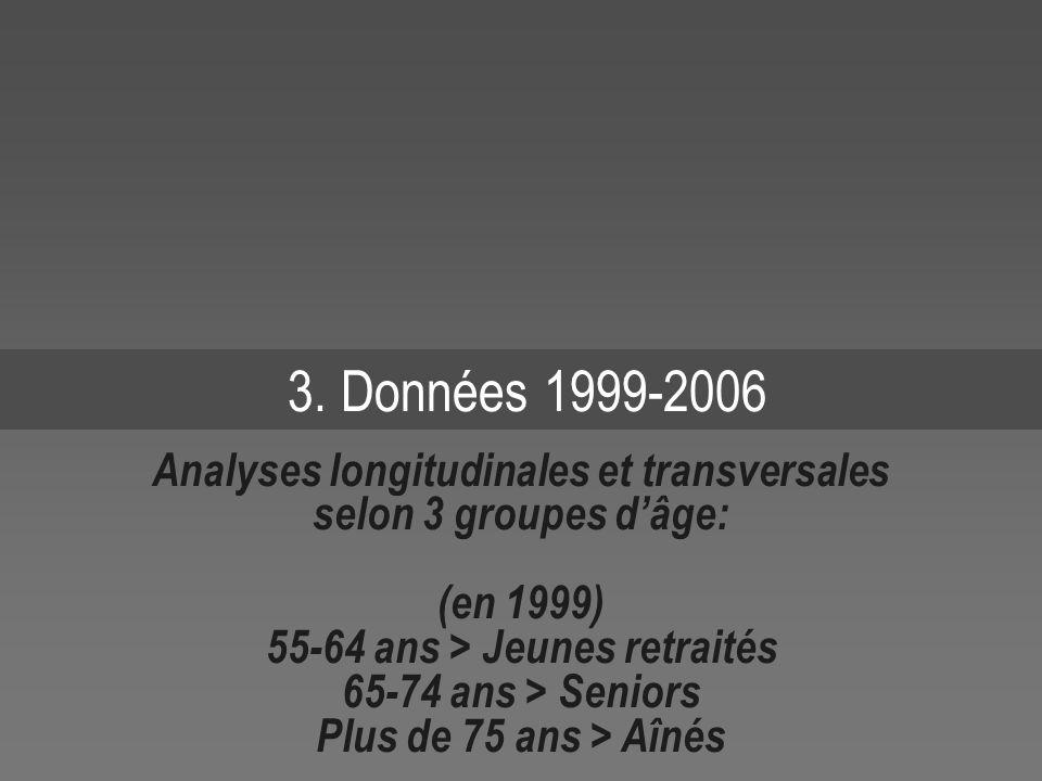 3. Données 1999-2006 Analyses longitudinales et transversales selon 3 groupes dâge: (en 1999) 55-64 ans > Jeunes retraités 65-74 ans > Seniors Plus de