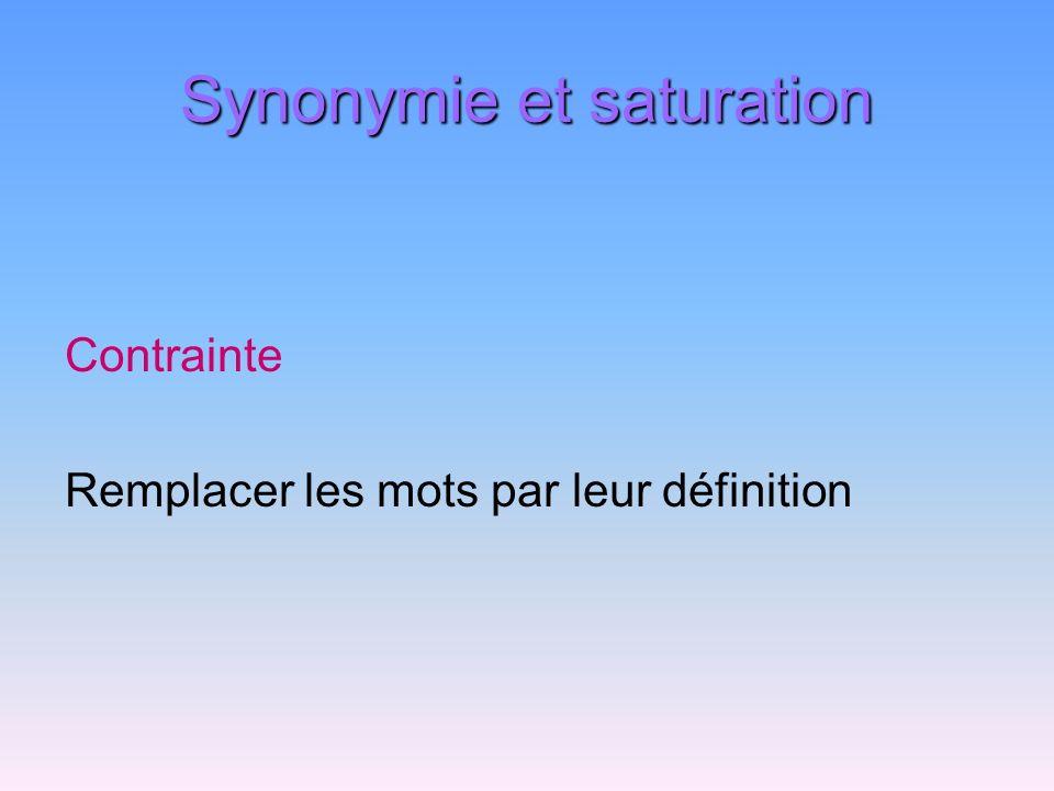 Synonymie et saturation Contrainte Remplacer les mots par leur définition