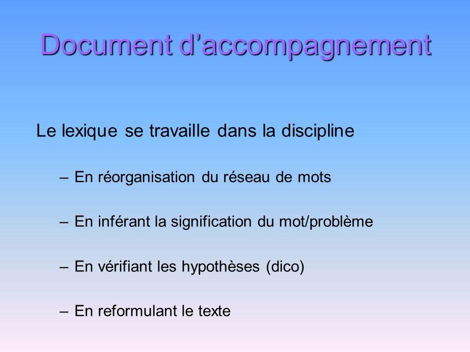 Document daccompagnement Le lexique se travaille dans la discipline –En réorganisation du réseau de mots –En inférant la signification du mot/problème