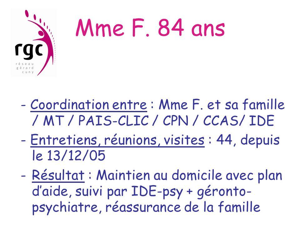 Mme F. 84 ans - Coordination entre : Mme F. et sa famille / MT / PAIS-CLIC / CPN / CCAS/ IDE - Entretiens, réunions, visites : 44, depuis le 13/12/05