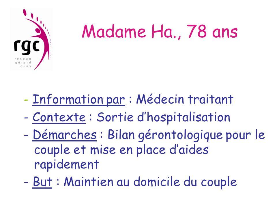 Madame Ha., 78 ans - Information par : Médecin traitant - Contexte : Sortie dhospitalisation - Démarches : Bilan gérontologique pour le couple et mise
