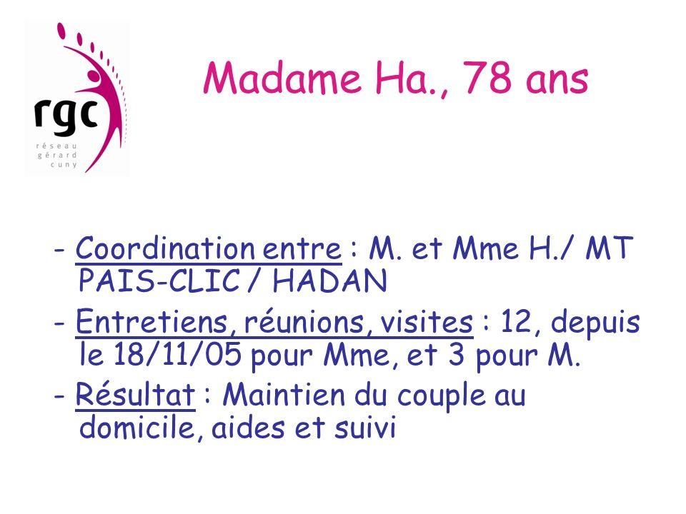 Madame Ha., 78 ans - Coordination entre : M. et Mme H./ MT PAIS-CLIC / HADAN - Entretiens, réunions, visites : 12, depuis le 18/11/05 pour Mme, et 3 p
