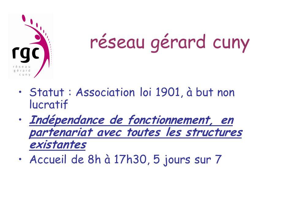 réseau gérard cuny Statut : Association loi 1901, à but non lucratif Indépendance de fonctionnement, en partenariat avec toutes les structures existan