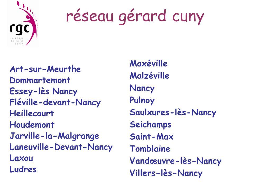 réseau gérard cuny Art-sur-Meurthe Dommartemont Essey-lès Nancy Fléville-devant-Nancy Heillecourt Houdemont Jarville-la-Malgrange Laneuville-Devant-Na