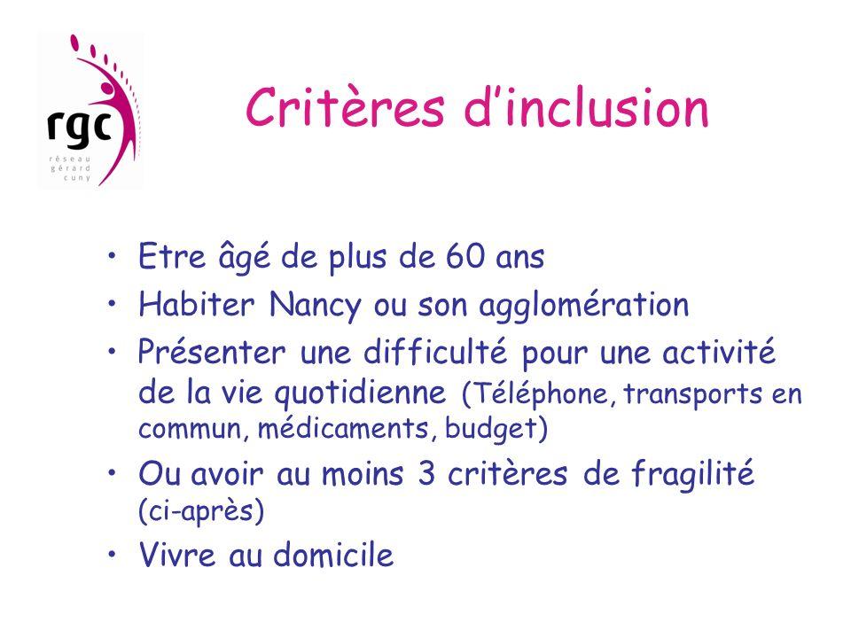Critères dinclusion Etre âgé de plus de 60 ans Habiter Nancy ou son agglomération Présenter une difficulté pour une activité de la vie quotidienne (Té