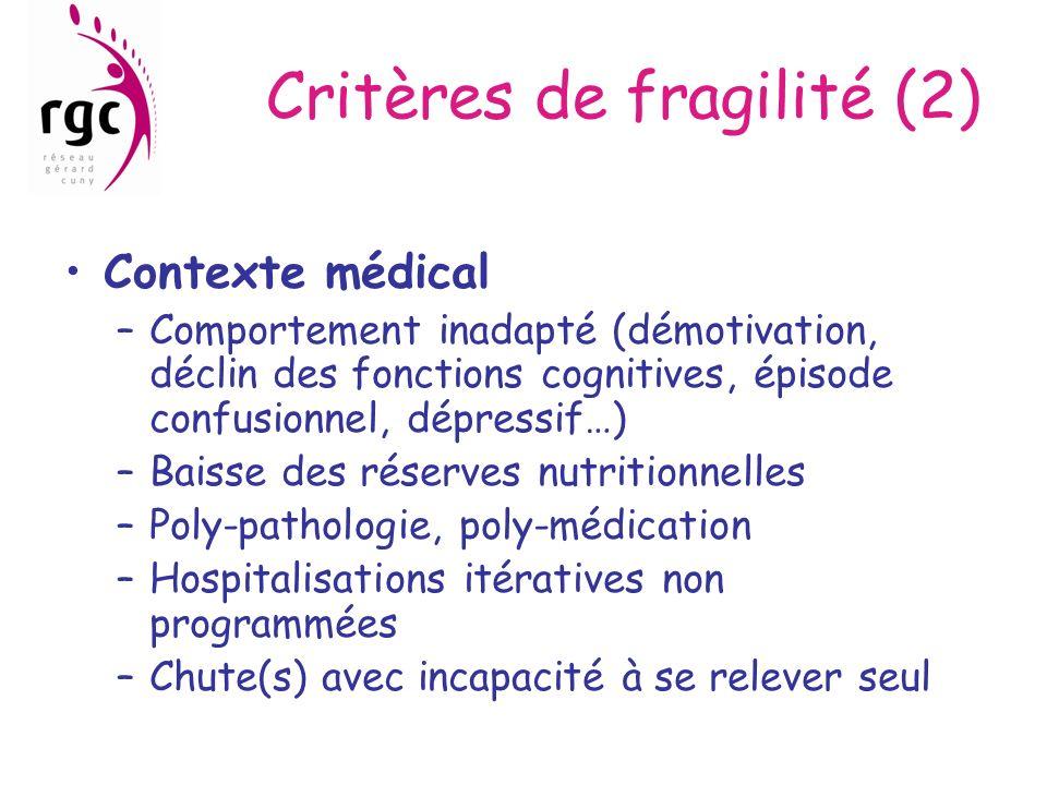 Critères de fragilité (2) Contexte médical –Comportement inadapté (démotivation, déclin des fonctions cognitives, épisode confusionnel, dépressif…) –B