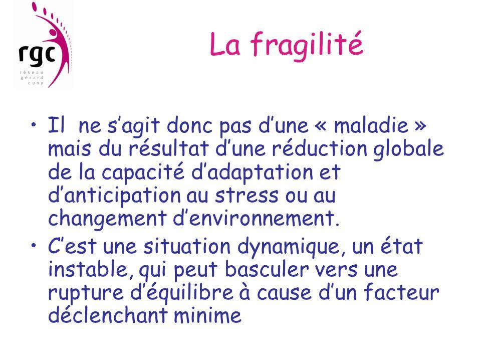 La fragilité Il ne sagit donc pas dune « maladie » mais du résultat dune réduction globale de la capacité dadaptation et danticipation au stress ou au