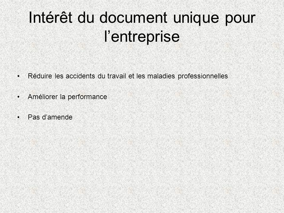 Intérêt du document unique pour lentreprise Réduire les accidents du travail et les maladies professionnelles Améliorer la performance Pas damende