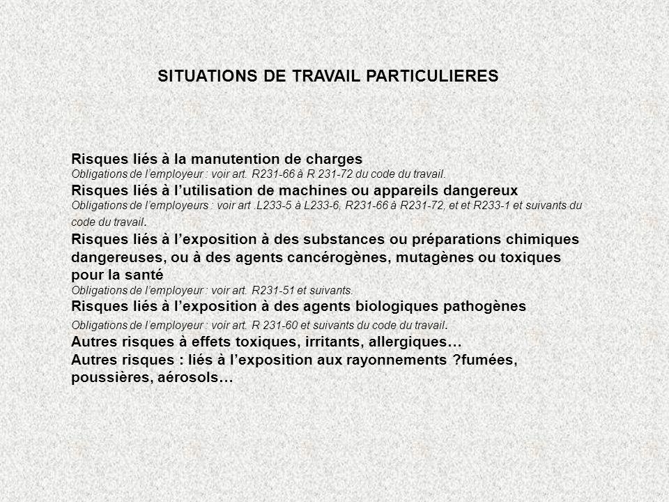 SITUATIONS DE TRAVAIL PARTICULIERES Risques liés à la manutention de charges Obligations de lemployeur : voir art. R231-66 à R 231-72 du code du trava