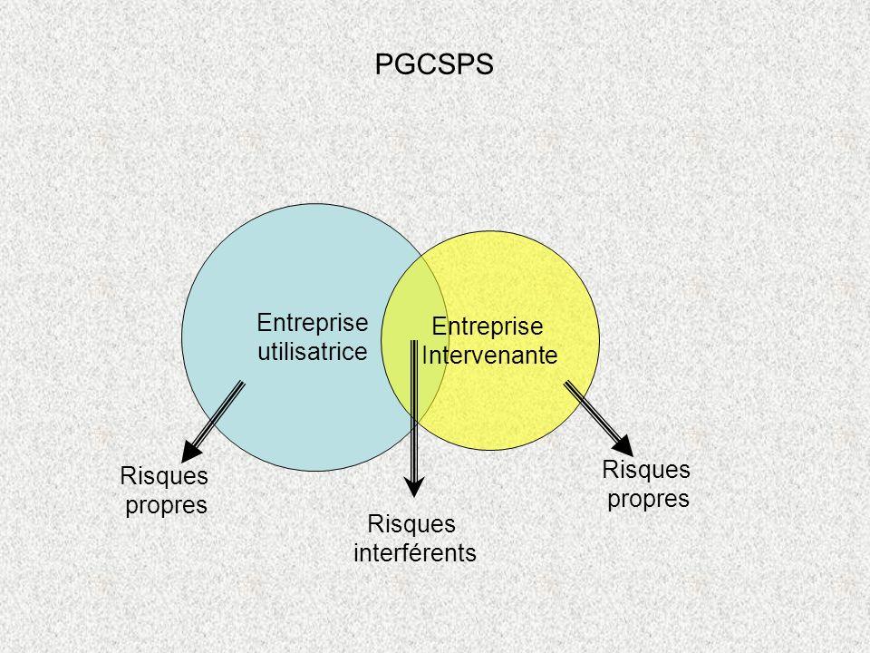 Entreprise utilisatrice Entreprise Intervenante Risques interférents Risques propres Risques propres PGCSPS