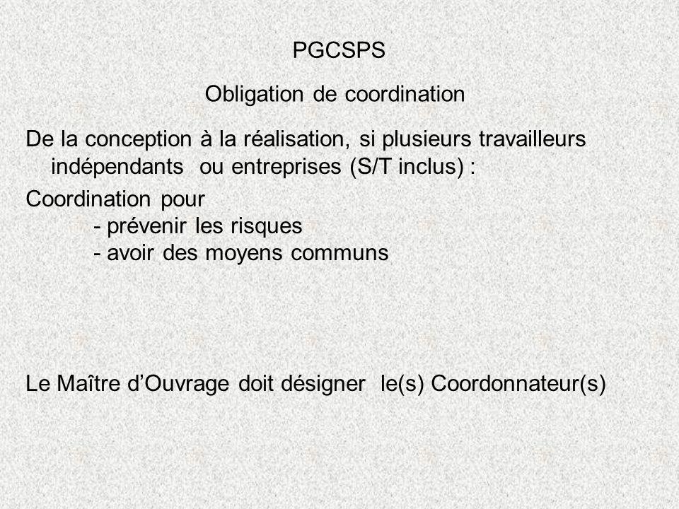 De la conception à la réalisation, si plusieurs travailleurs indépendants ou entreprises (S/T inclus) : Coordination pour - prévenir les risques - avo