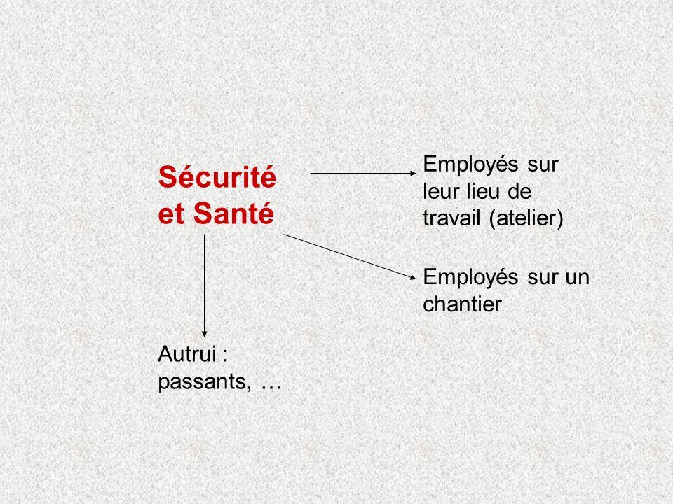 Sécurité et Santé Employés sur leur lieu de travail (atelier) Employés sur un chantier Autrui : passants, …