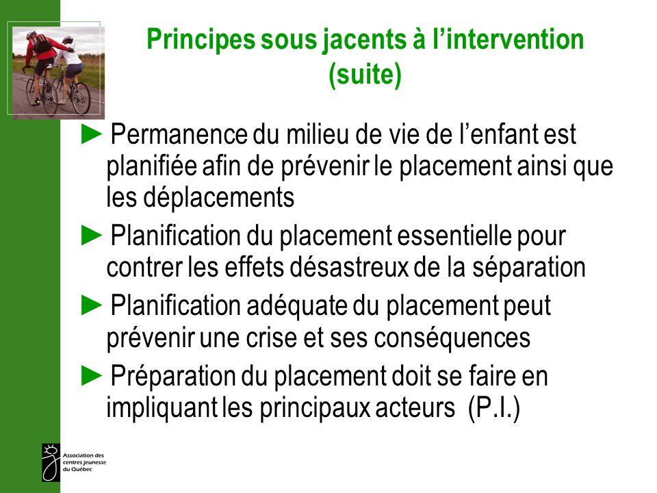 Principes sous jacents à lintervention (suite) Permanence du milieu de vie de lenfant est planifiée afin de prévenir le placement ainsi que les déplac