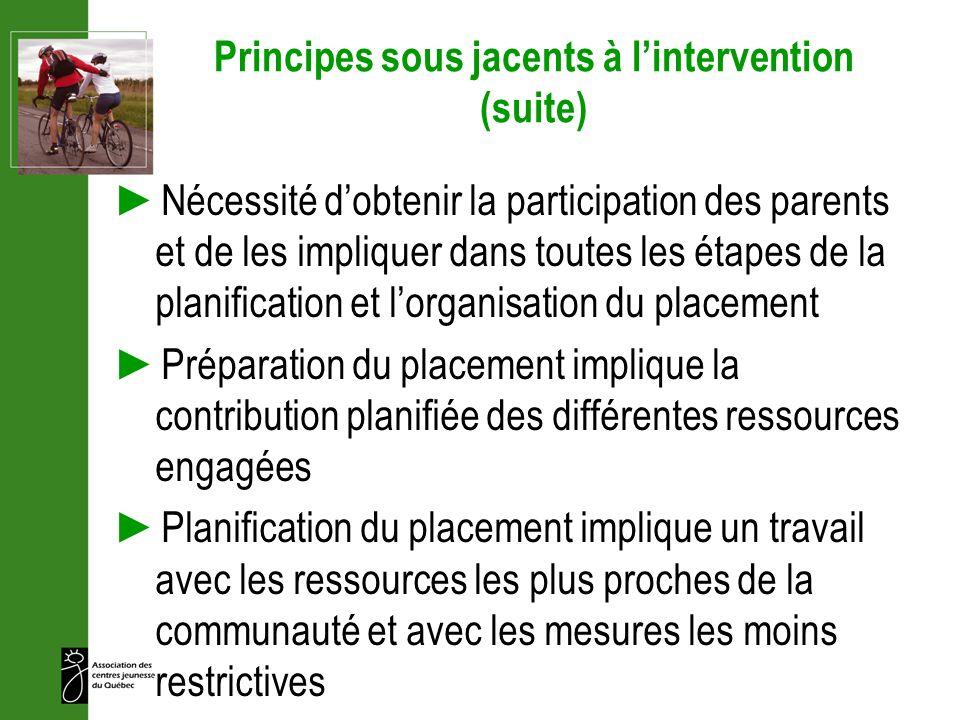 Principes sous jacents à lintervention (suite) Nécessité dobtenir la participation des parents et de les impliquer dans toutes les étapes de la planif