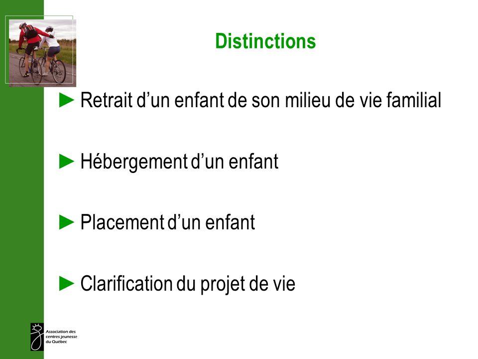 Distinctions Retrait dun enfant de son milieu de vie familial Hébergement dun enfant Placement dun enfant Clarification du projet de vie