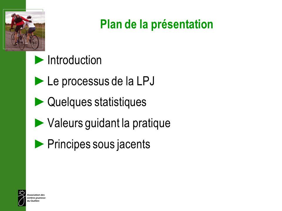 Plan de la présentation Introduction Le processus de la LPJ Quelques statistiques Valeurs guidant la pratique Principes sous jacents