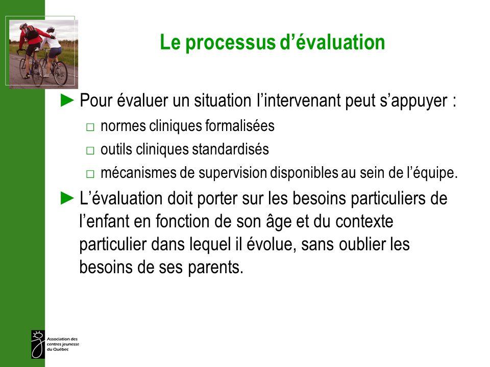 Le processus dévaluation Pour évaluer un situation lintervenant peut sappuyer : normes cliniques formalisées outils cliniques standardisés mécanismes