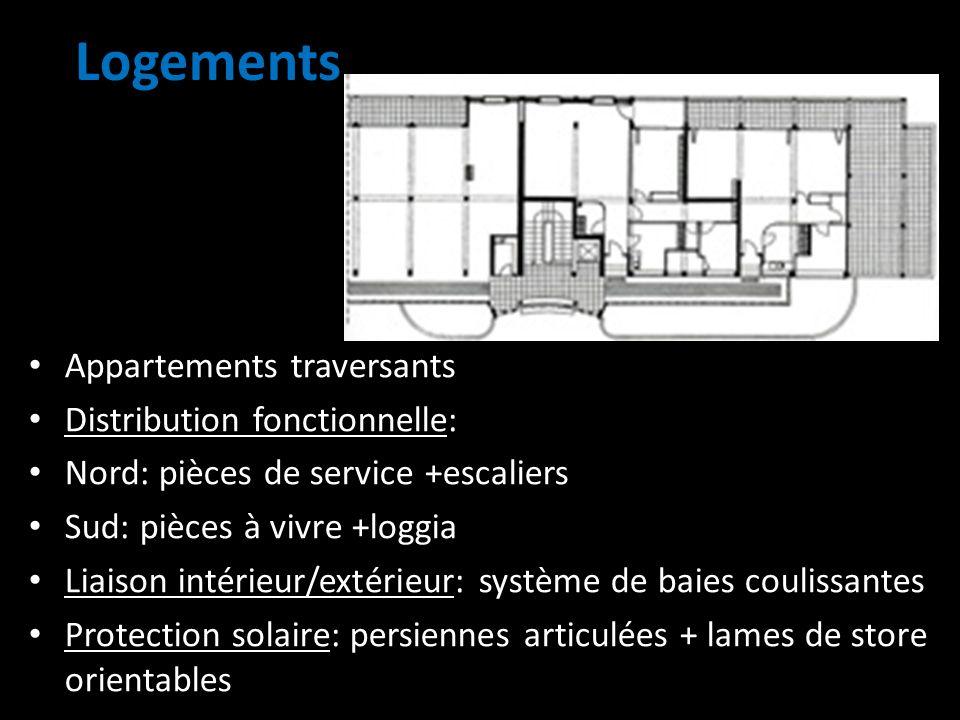 Logements Appartements traversants Distribution fonctionnelle: Nord: pièces de service +escaliers Sud: pièces à vivre +loggia Liaison intérieur/extéri